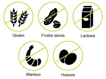 Intolerancias Alimenticias